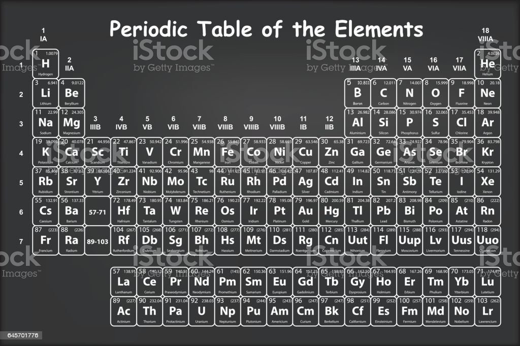 Periodic Table of the Elements with atomic number, symbol and weight vector art illustration