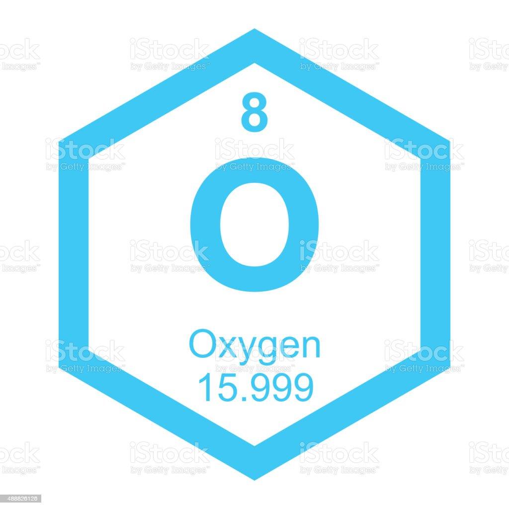 Periodic table Oxygen element vector art illustration