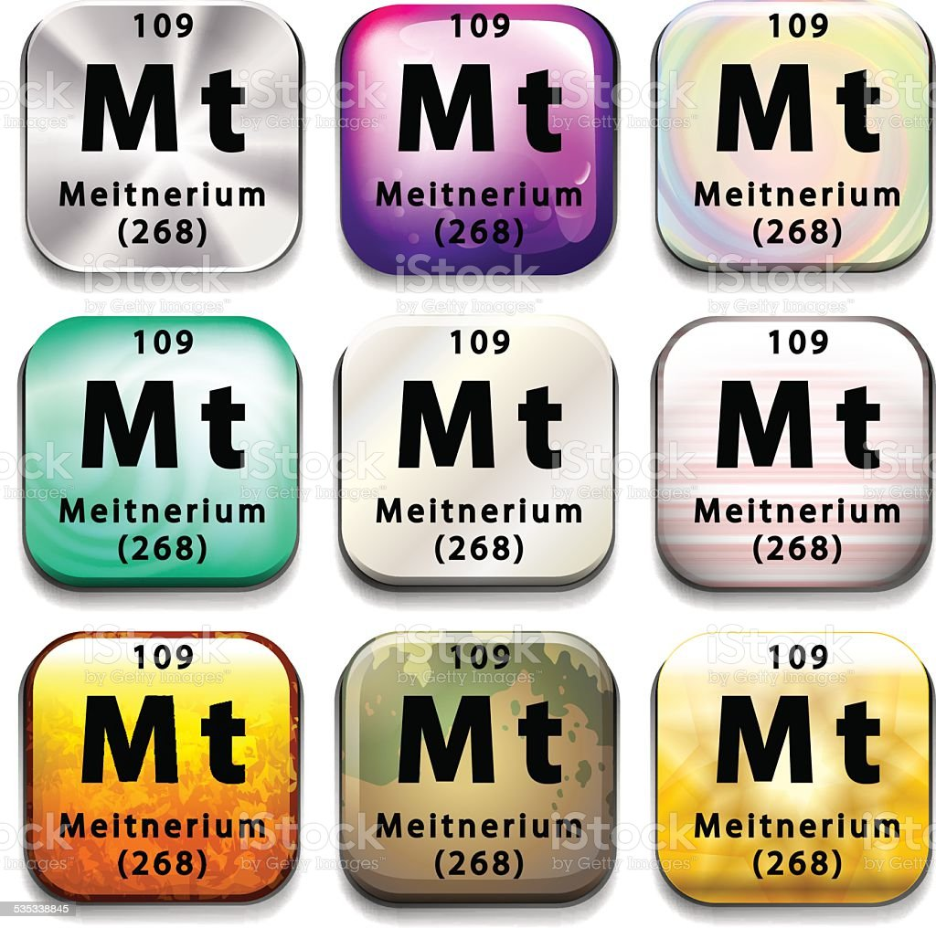 Periodic table showing Meitnerium vector art illustration
