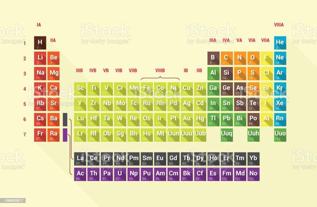 periodic table vector art illustration