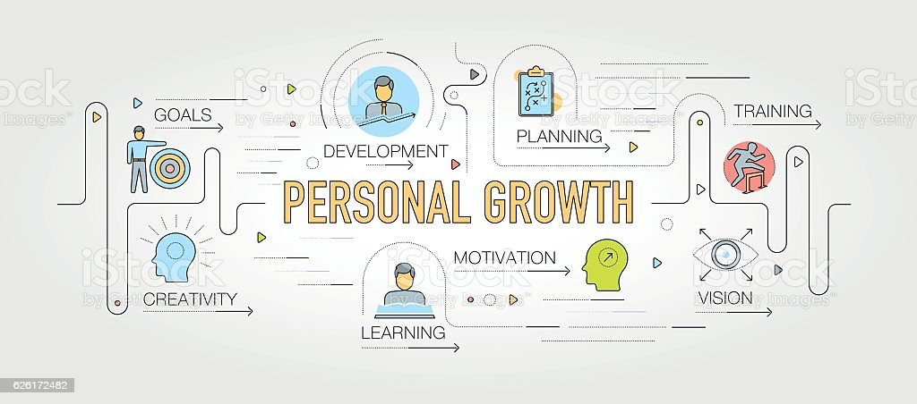 Personal Growth Design with Line Icons vector art illustration