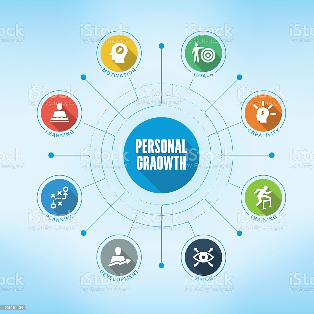 Personal Growth keywords with icons vector art illustration