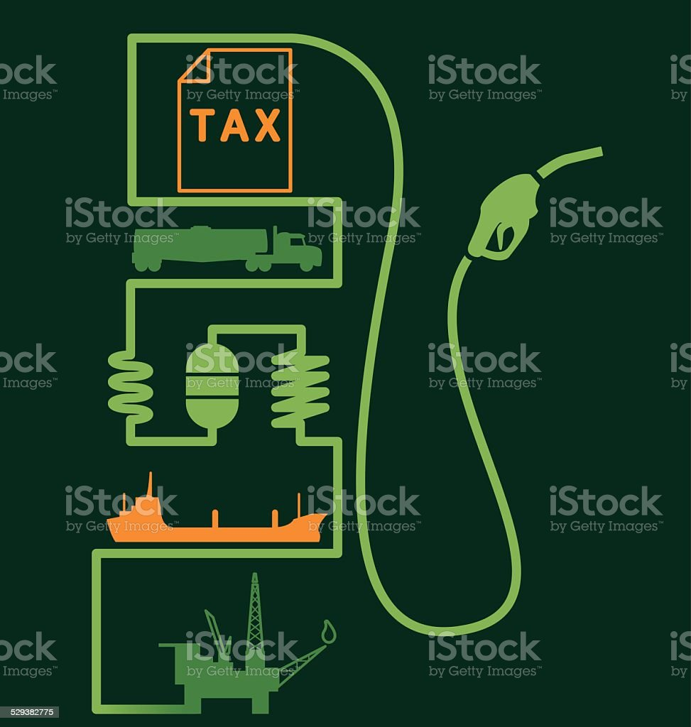 Petroleum distribution and price fuel pump vector art illustration