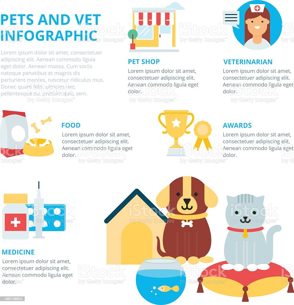 Pets and vet infographic, vector illustration vector art illustration