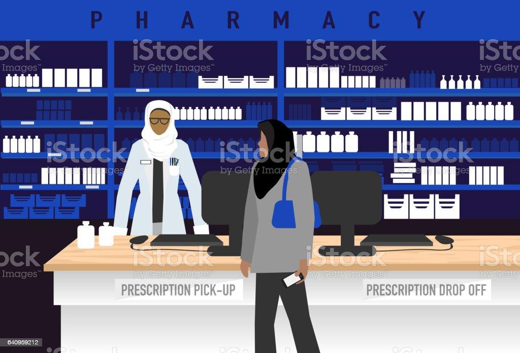 Pharmacy concept with Female Muslim Pharmacist vector art illustration