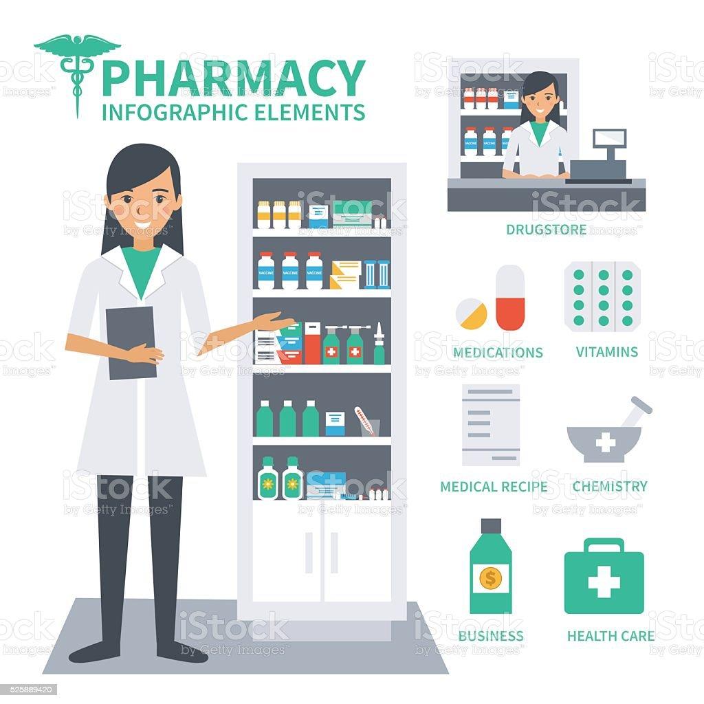 Pharmacy vector art illustration