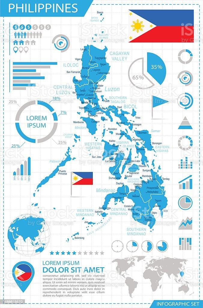 Philippines - infographic map - Illustration vector art illustration