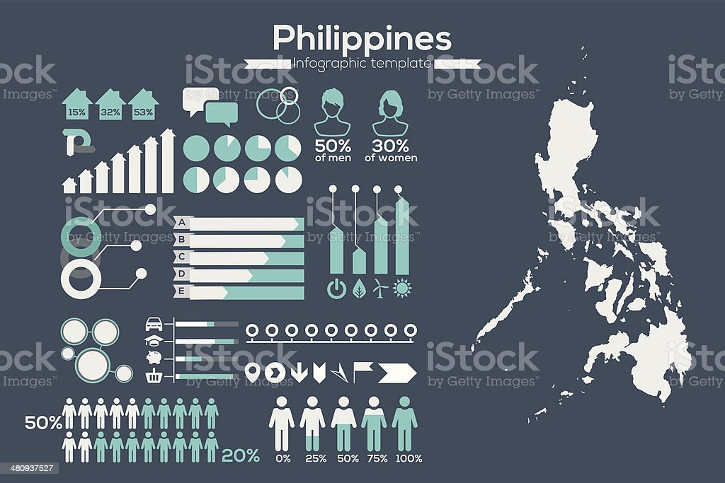 Phillippines map infographic vector art illustration