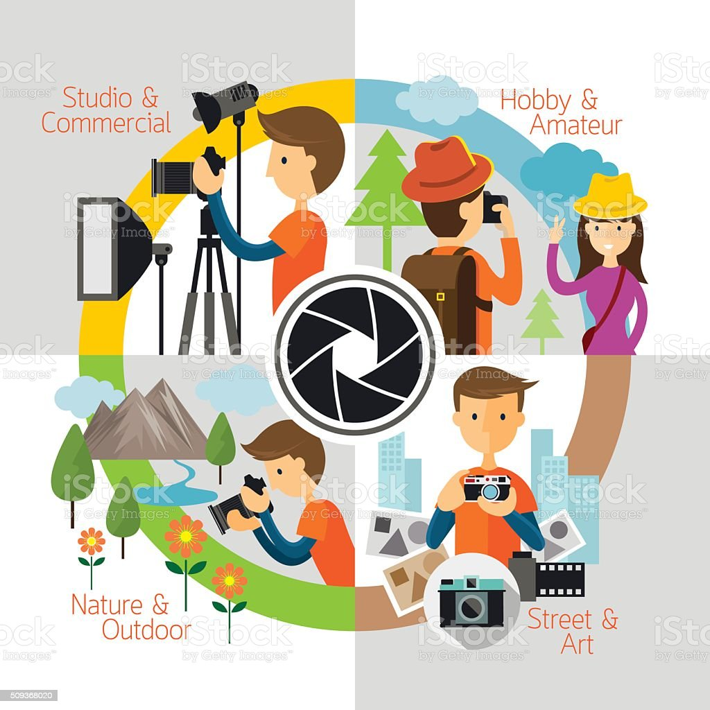 Photographer, Photography Concept Infographic vector art illustration