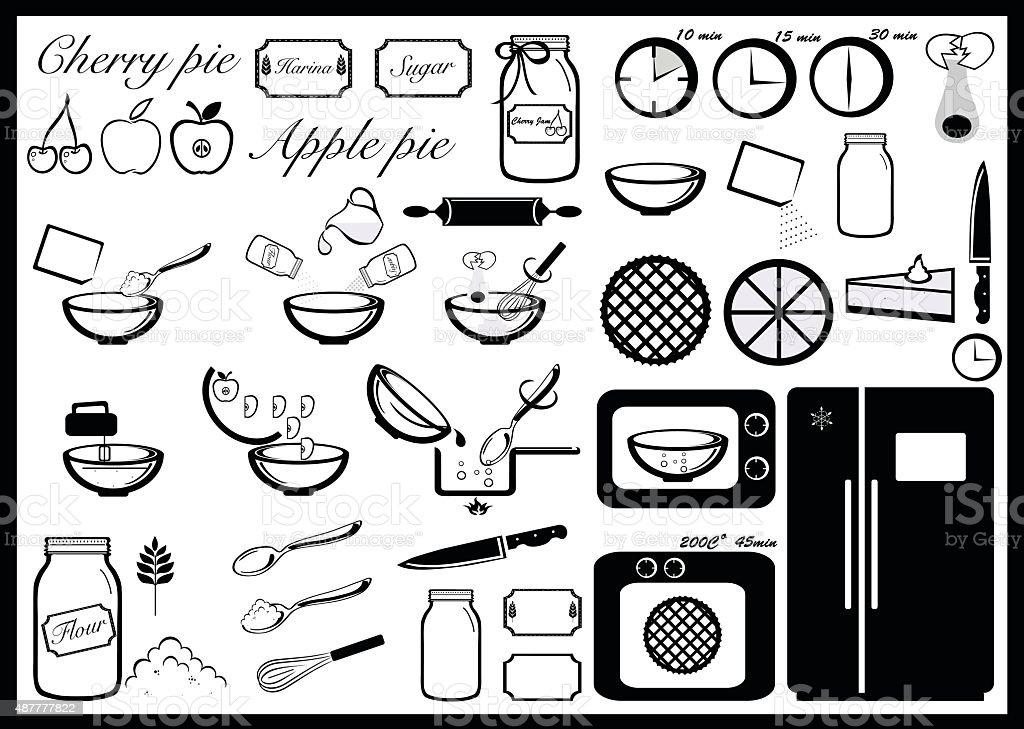 Pie baking set, cooking instruction vector art illustration