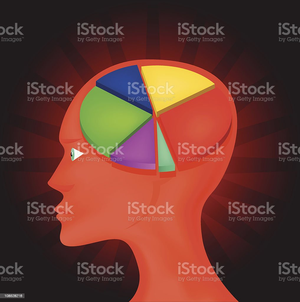 Pie chart mind royalty-free stock vector art
