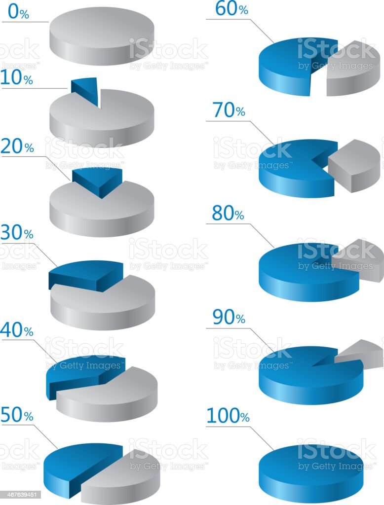 Pie chart vector art illustration