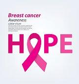 pink breast cancer awareness ribbon vector illustration.