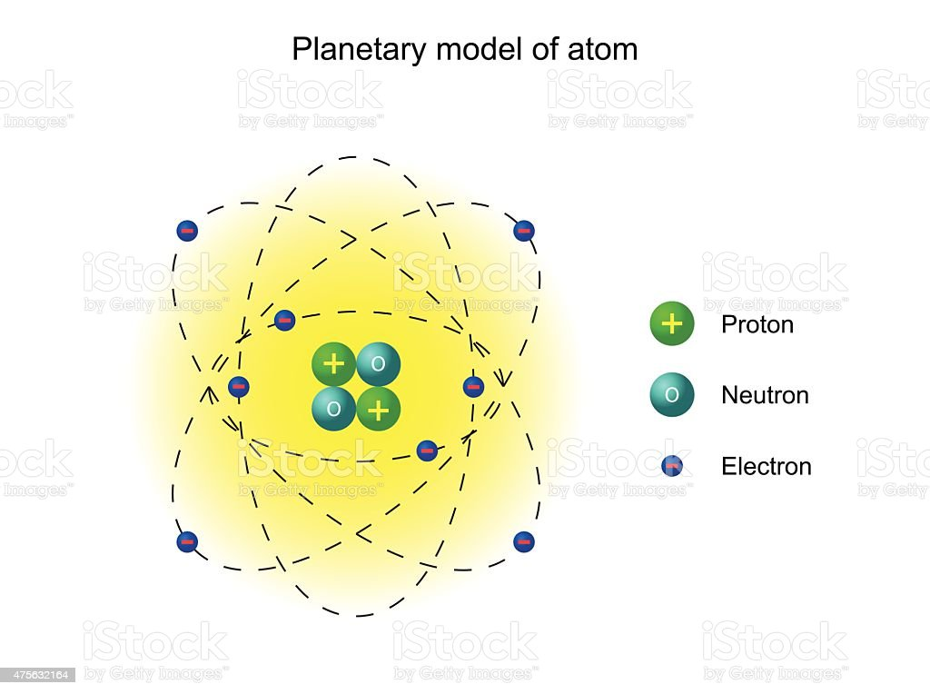 Planetary model of the atom by Ernest Rutherford vector art illustration