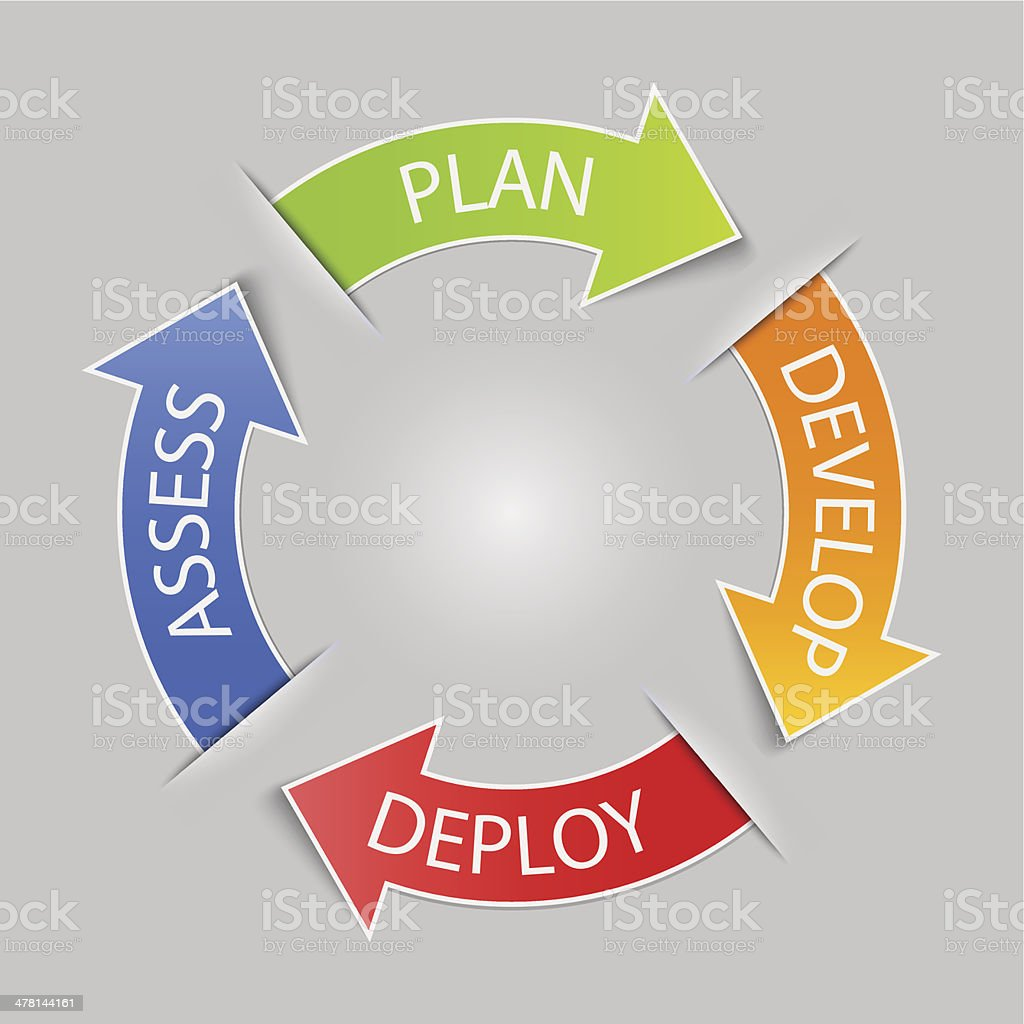 Planing colored arrow round diagram template royalty-free stock vector art