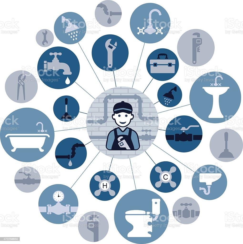 Plumbing Montage vector art illustration