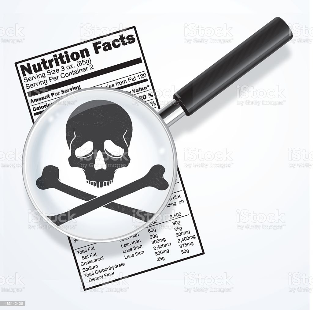Poison in nutrition facts vector art illustration