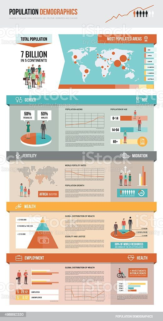 Population demographics vector art illustration