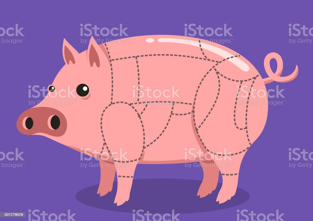 Pork Cuts pig cut vector art illustration