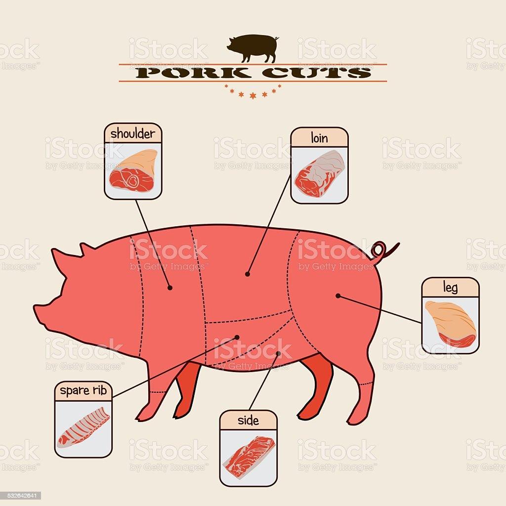 pork cuts vector art illustration