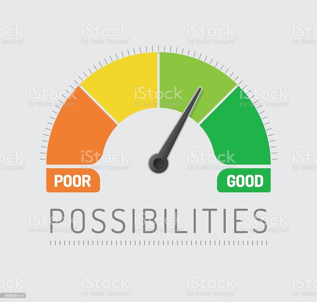 Possibilities Chart vector art illustration