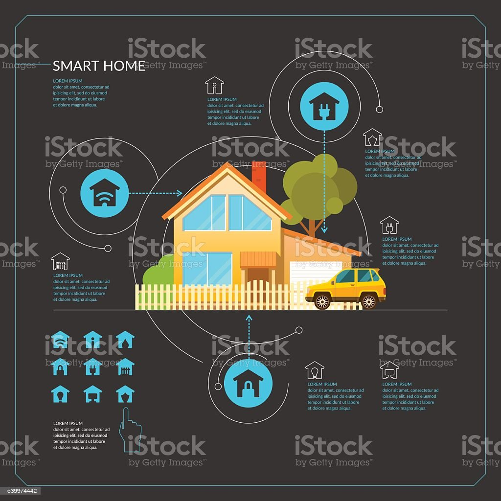 Poster of smart home. vector art illustration