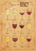 Poster wine kraft