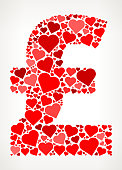 Pound Currency Sign Red Hearts Love Pattern