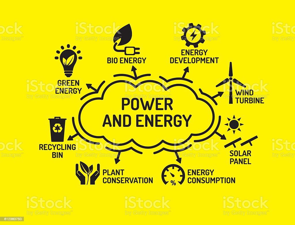 Power and Energy chart with keywords and icons vector art illustration