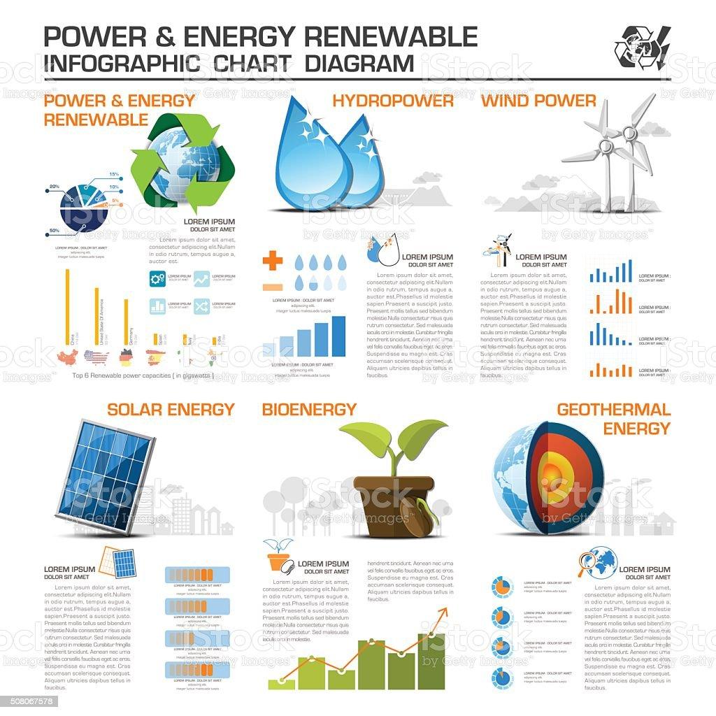 Power And Energy Renewable Infographic Chart Diagram vector art illustration