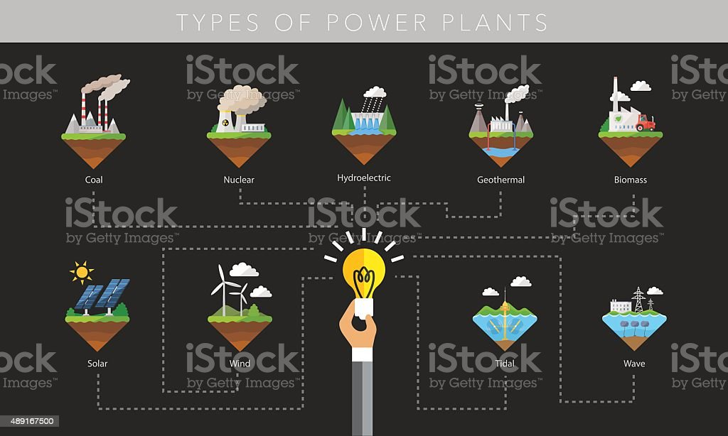 Power plant icon vector symbol set vector art illustration