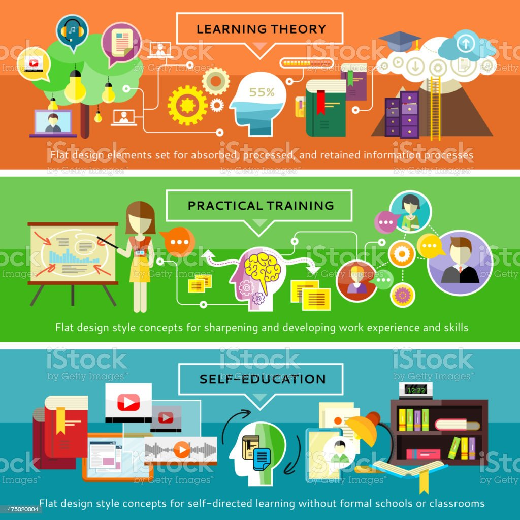 Practical Training, Learning Theory, Selfeducation vector art illustration