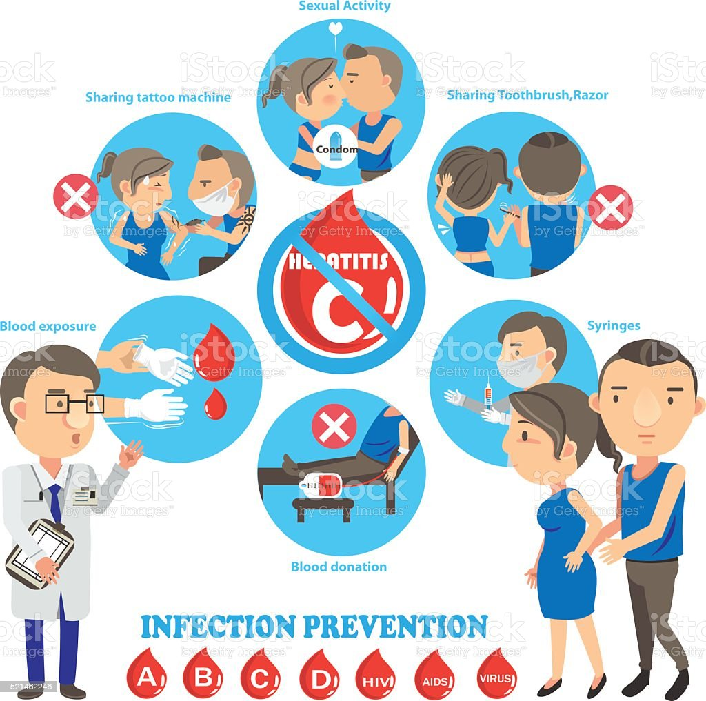 Prevention of hepatitis vector art illustration