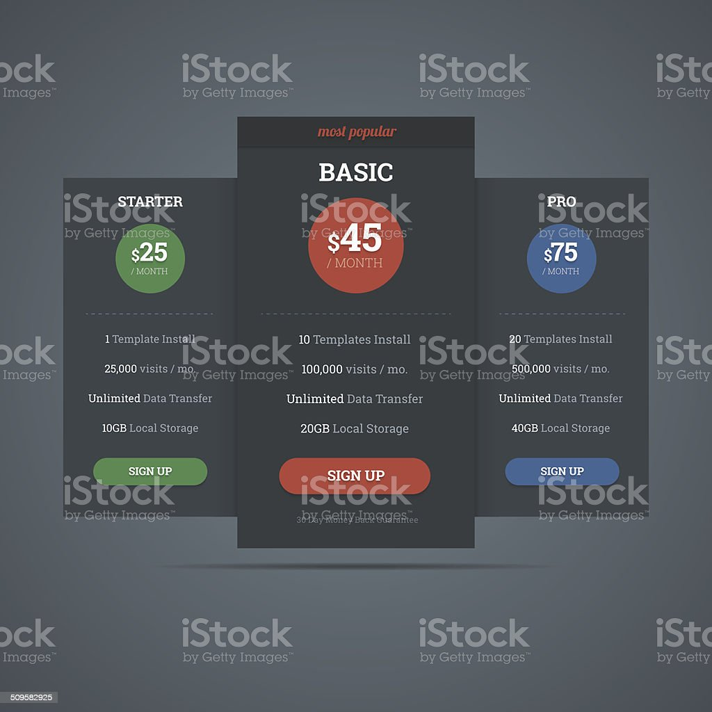 Pricing table template for hosting business. vector art illustration