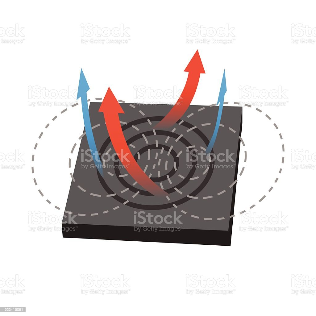 Principles Behind Induction Cooking vector art illustration