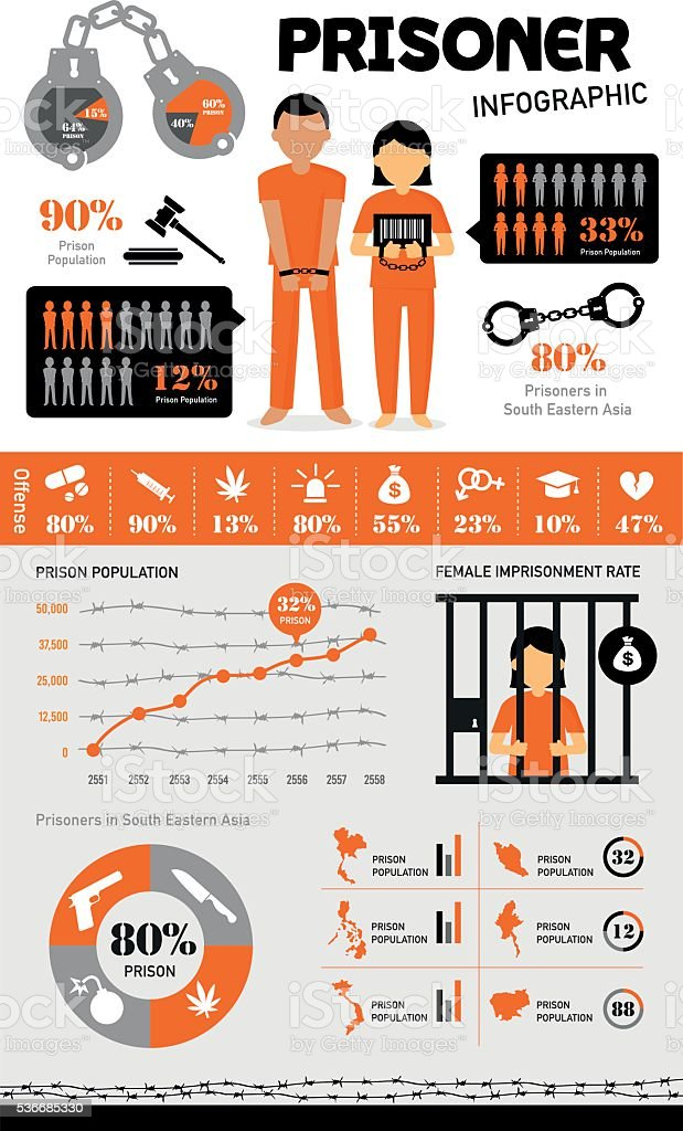 prisoner character design infographic royalty-free stock vector art