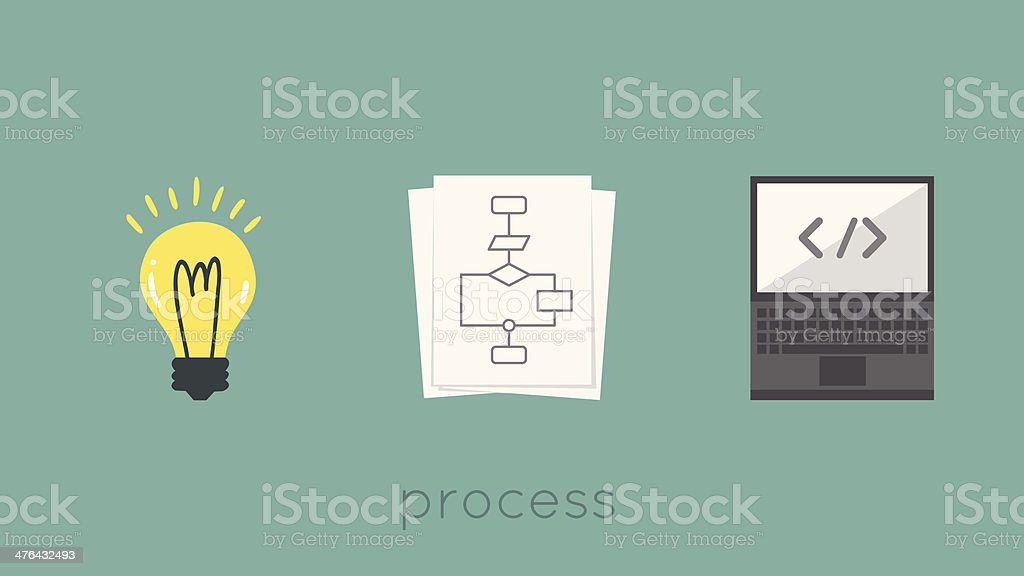 Process royalty-free stock vector art