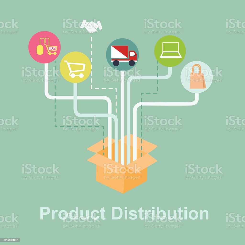 Product Distribution vector art illustration