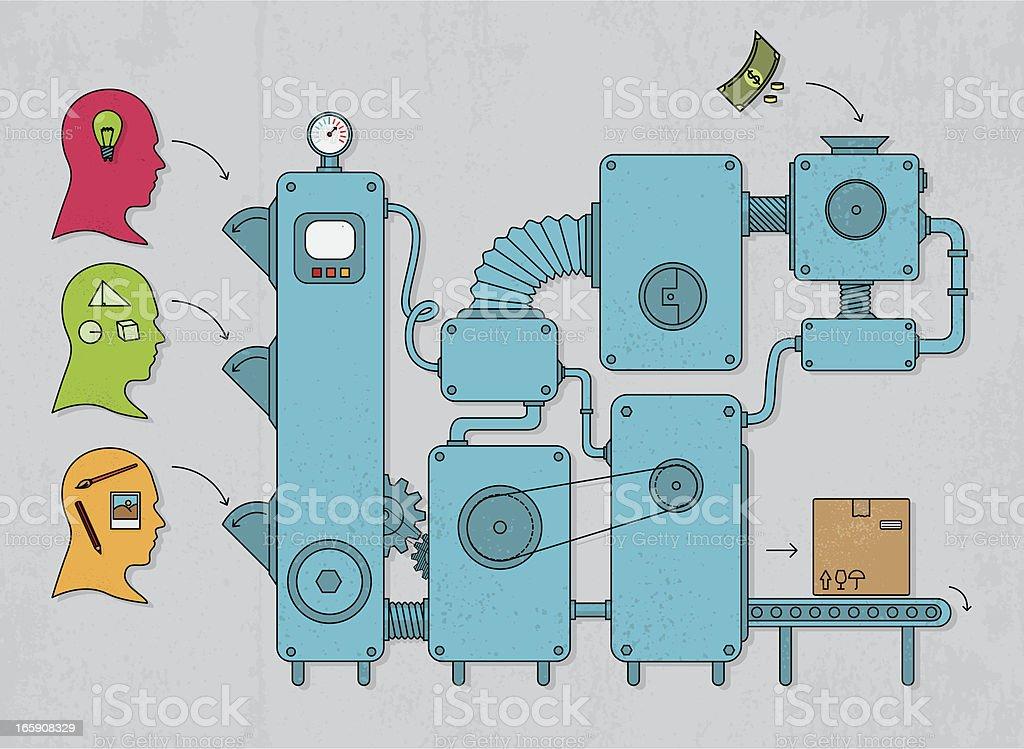 Production process vector art illustration