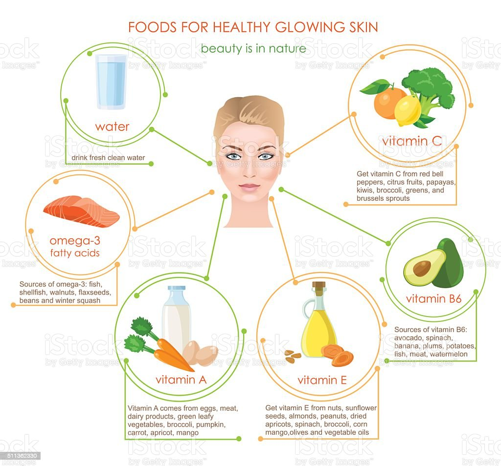 Products for skin vector art illustration
