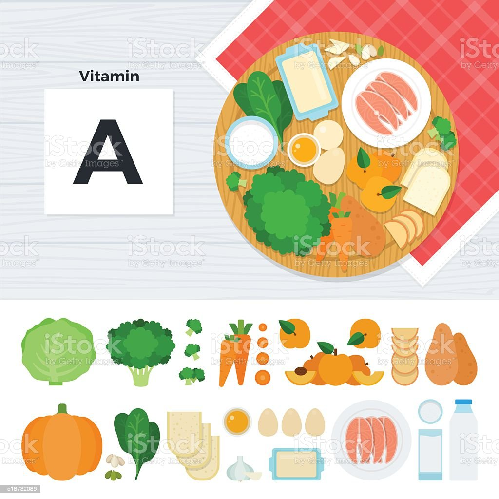 Products vitamin A vector art illustration