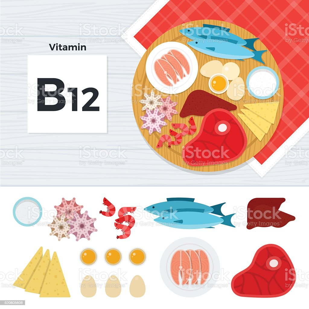 Products with vitamin B12 vector art illustration