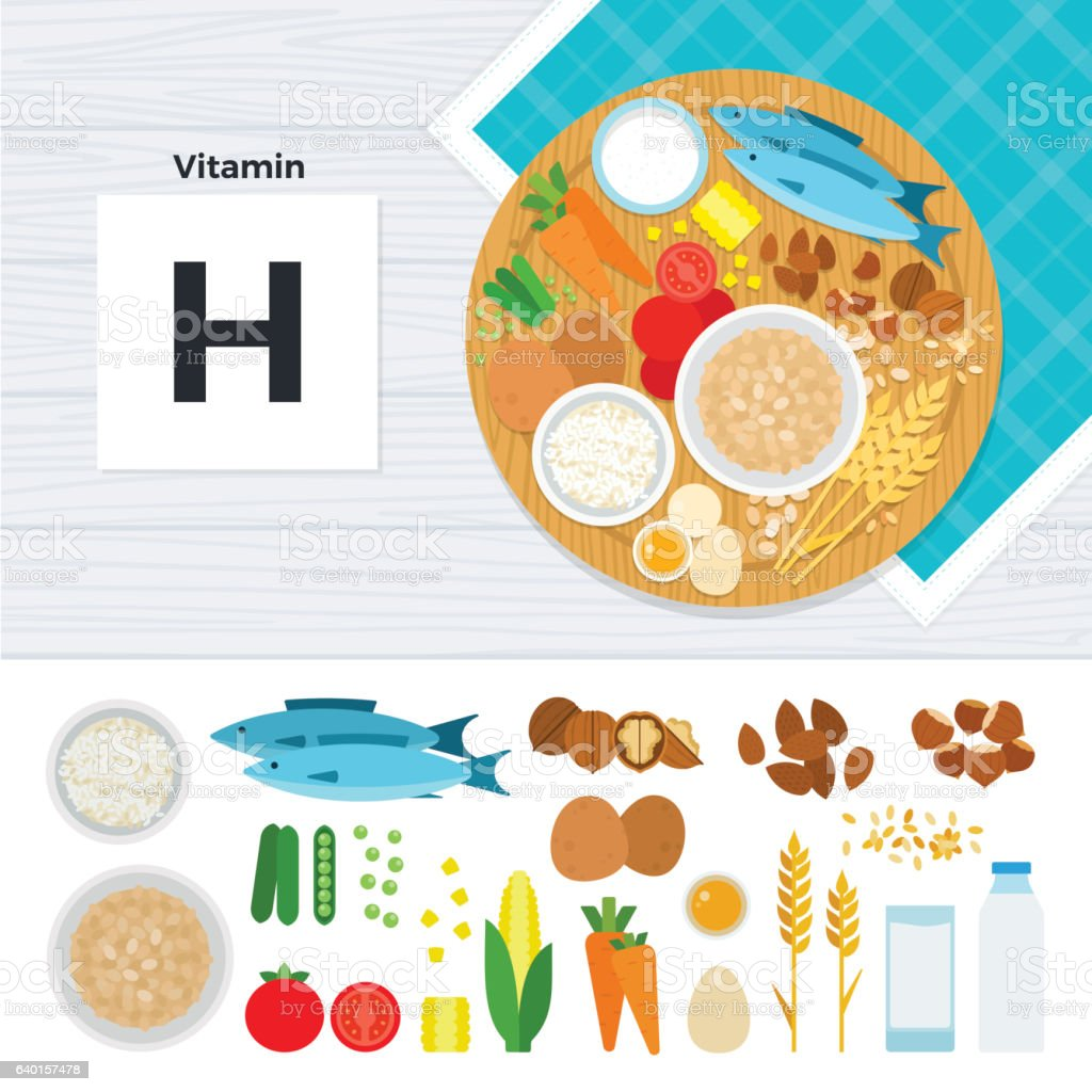 Products with vitamin H vector art illustration