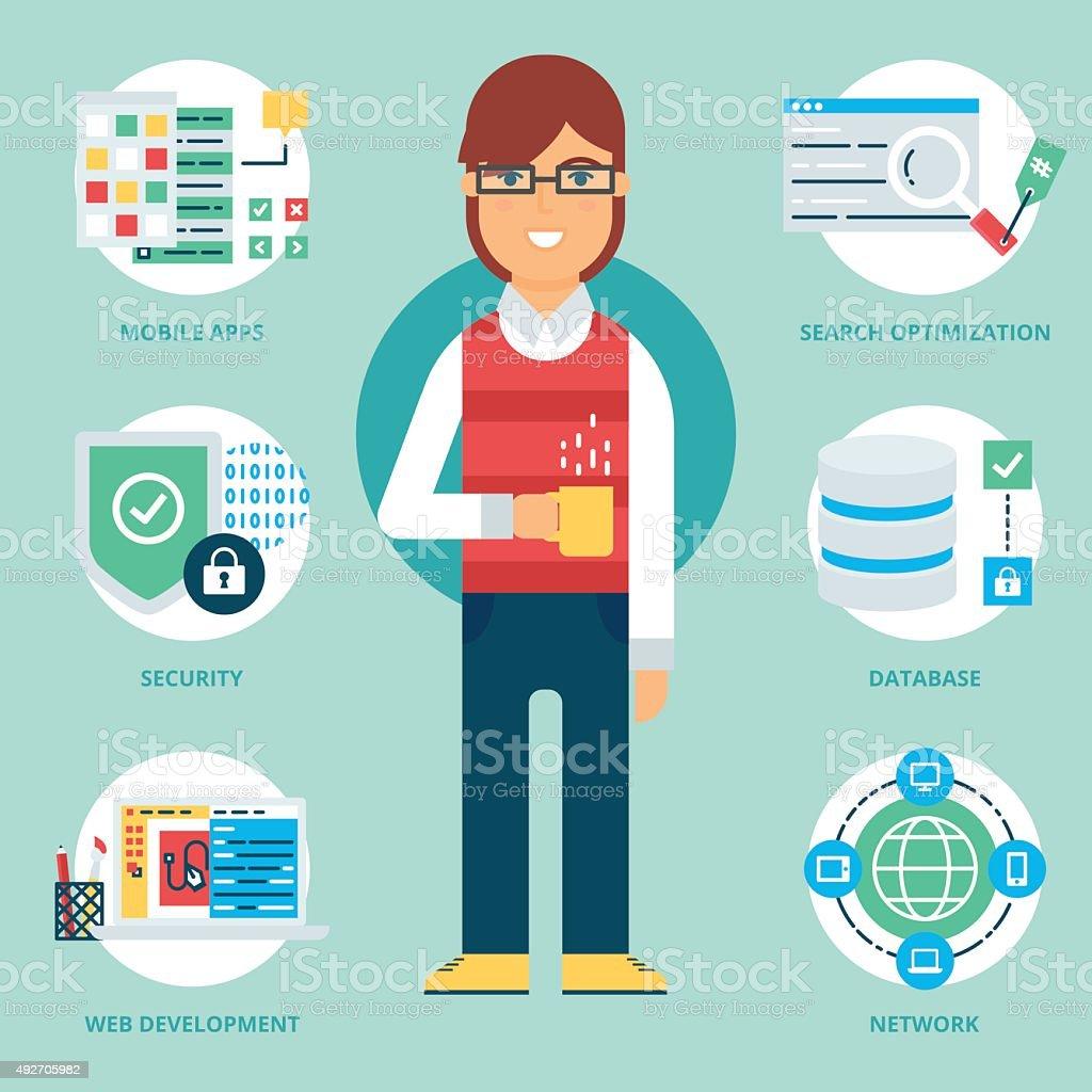 Profession: Programmer. Vector illustration, flat style vector art illustration