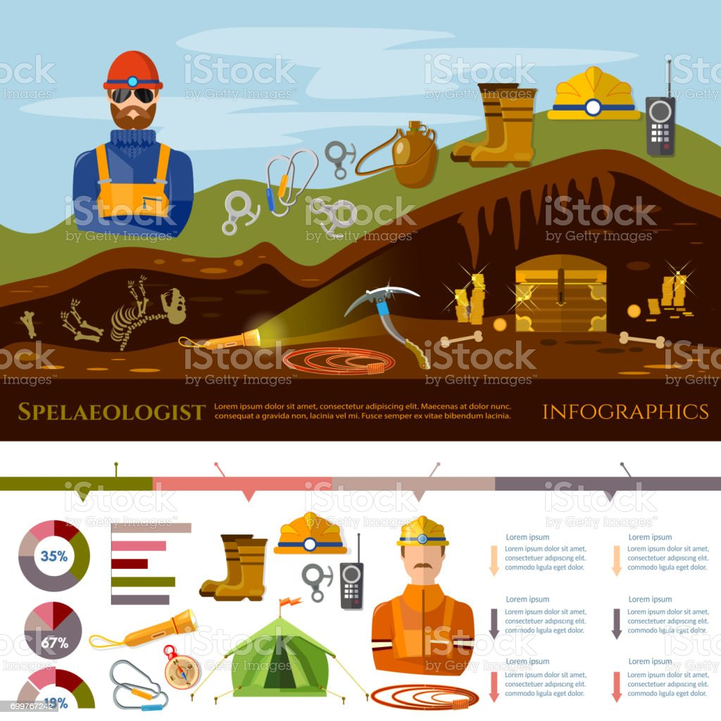 Professional cavers infographic industrial climbing cave exploration, elements of diger, cave explorer. Studying of underground tunnels and mines. Diggers infographic concept vector art illustration