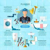 Professional plumber infographic plumbing service