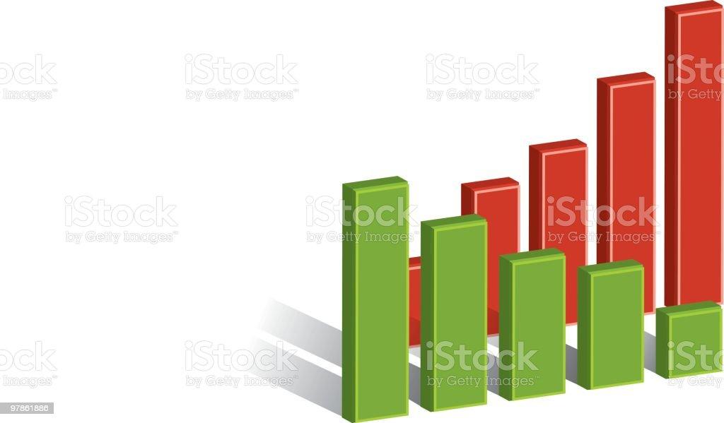 profits down, costs up vector art illustration