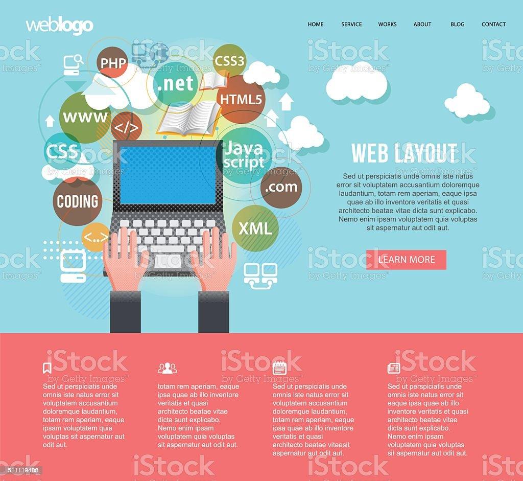 Programming digital learning vector art illustration