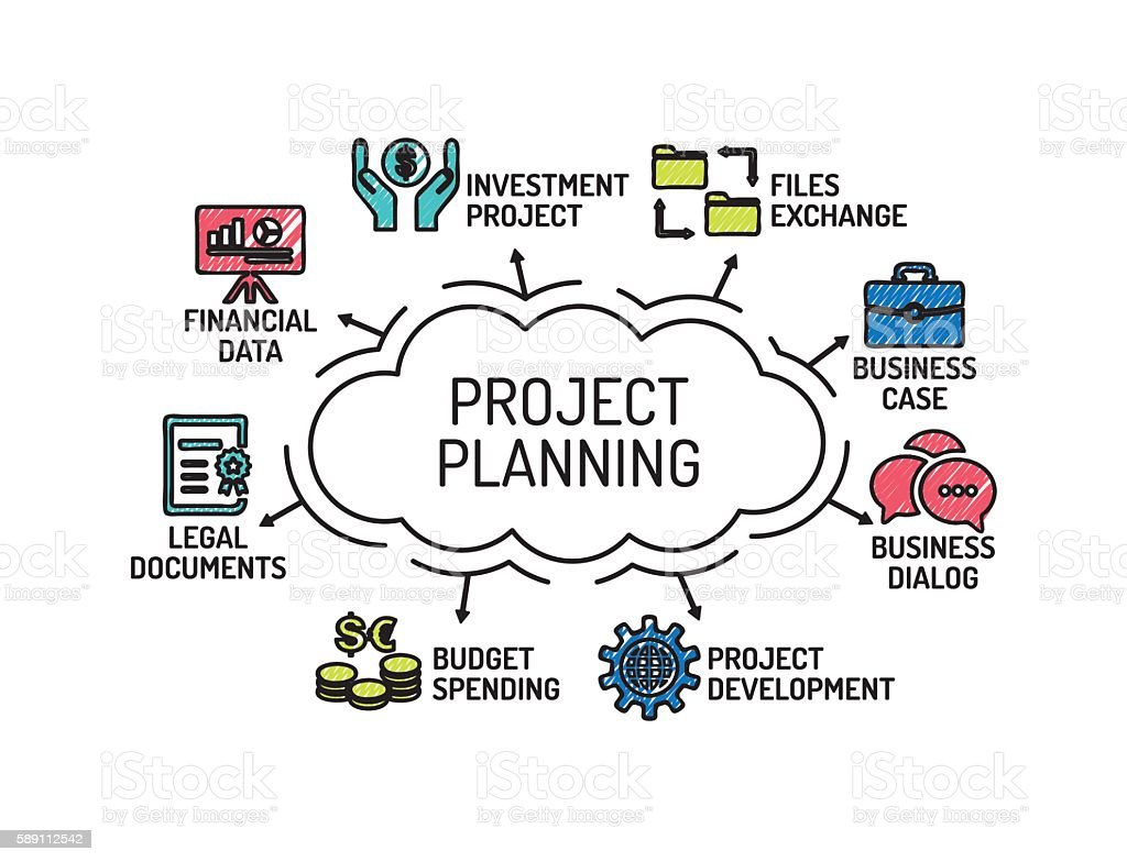 participating in project planning as a Increased levels of participation in the planning system  this is a relatively new government project to develop an e-business system giving access.