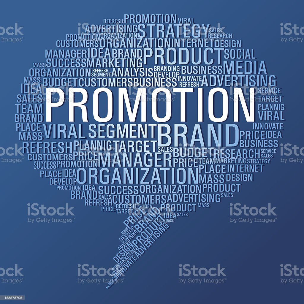Promotion marketing mix bubble royalty-free stock vector art
